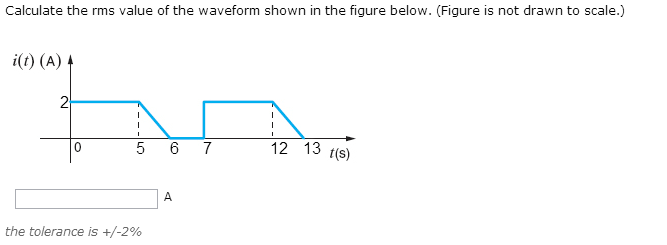 Calculate the rms value of the waveform shown in t