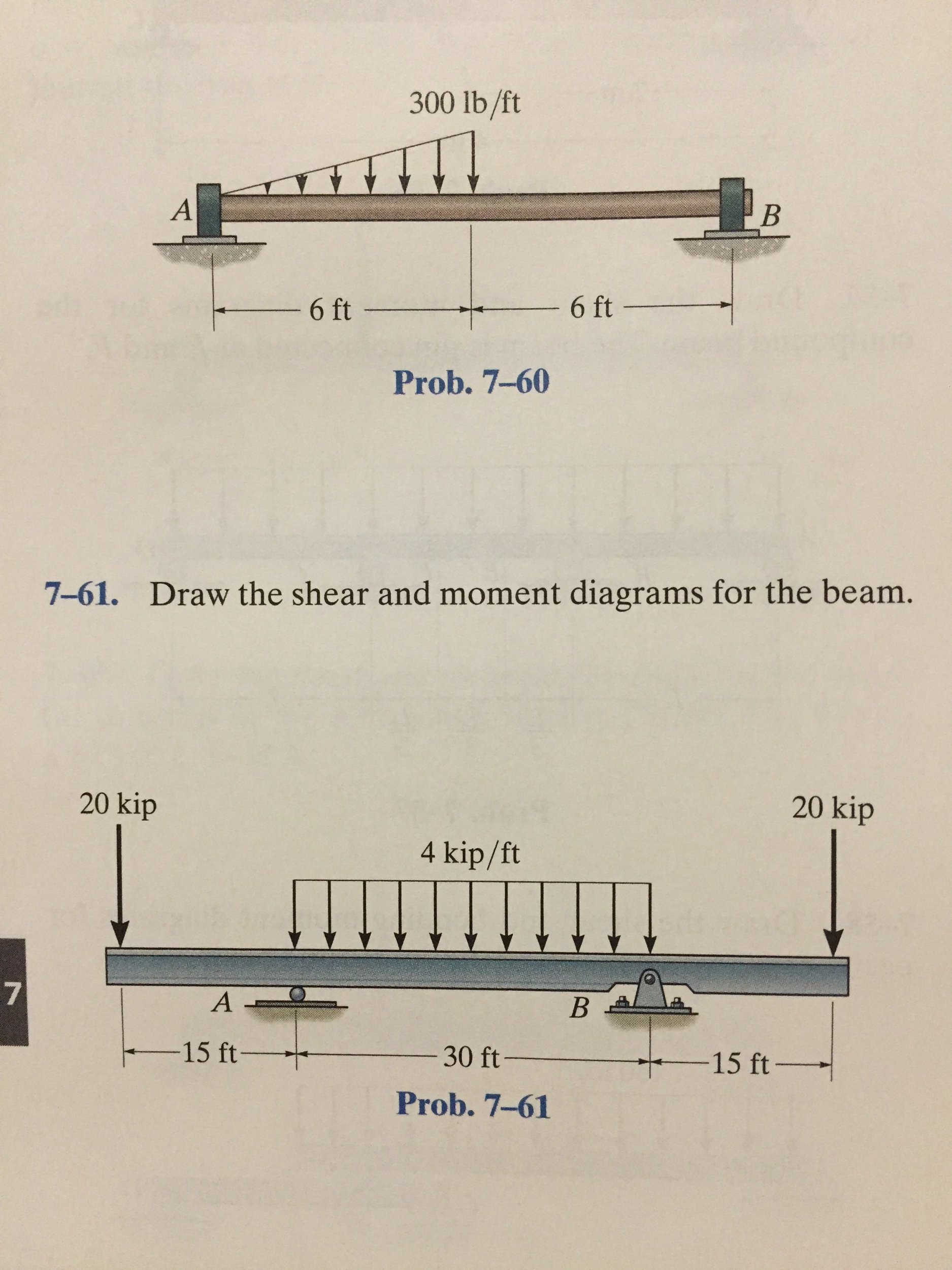 Draw The Shear And Moment Diagrams For The Beam. | Chegg.com