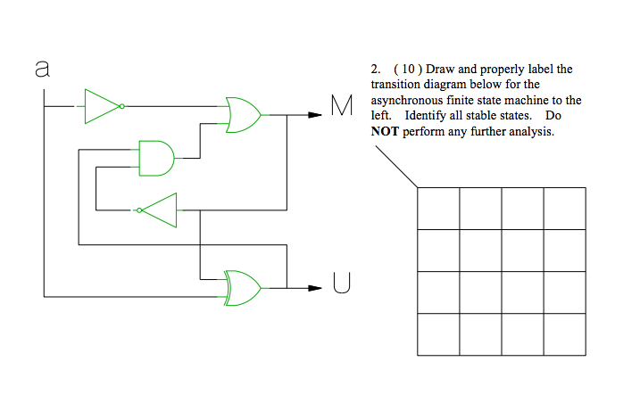 Draw and properly label the transition diagram bel