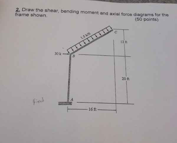 Draw The Axial Force Shear And Bending Moment Diagrams For Manual Guide