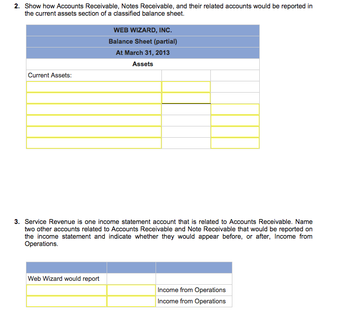 accounts notes Notes receivable and how they are different from accounts receivable as well as an example of journal entries involving notes receivable.
