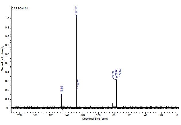 1. The C-NMR Spectrum Of Triphenylmethanol Shows T... | Chegg.com