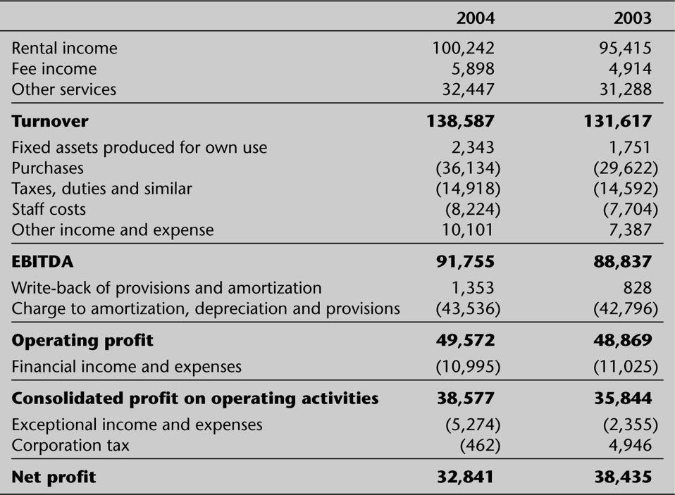 UPSC CIVIL SERVICES MAINS EXAM       General Studies Paper        Ethics   Question Paper Insights