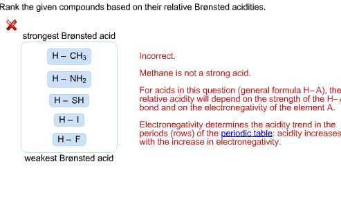Rank The Given Compounds Based On Th eir Relativ... | Chegg.com