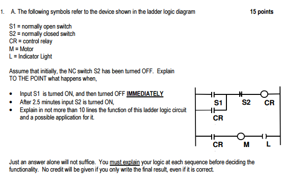 Solved the following symbols refer to the device shown in the following symbols refer to the device shown in the ladder logic diagram 15 ccuart Image collections