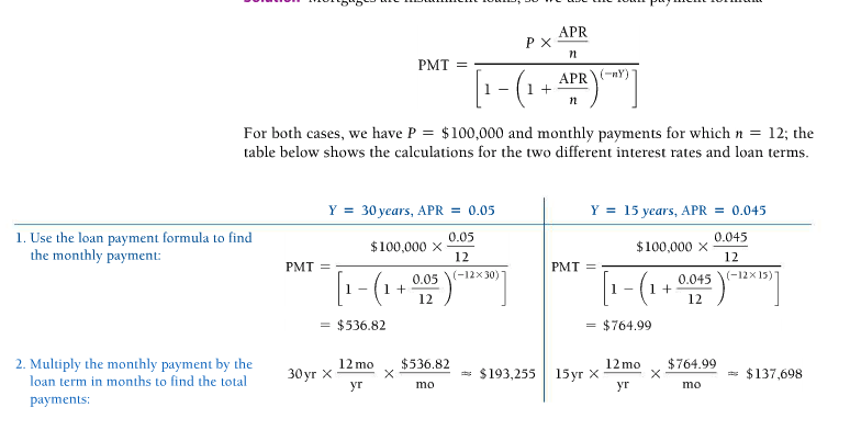 total loan payment formula