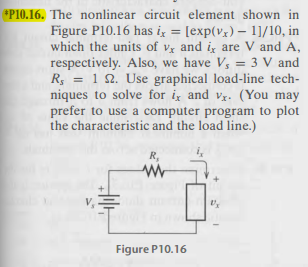 The nonlinear circuit element shown has ix = [exp(