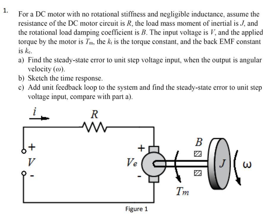 For A Dc Motor With No Rotational Stiffness And Ne