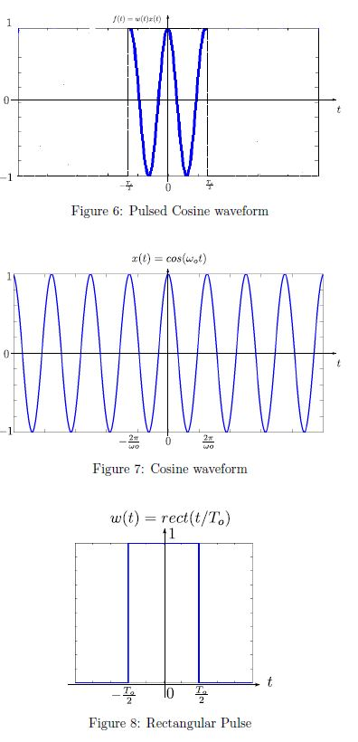 Determine the Fourier tranform of the pulsed cosin