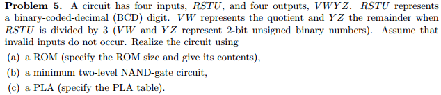 A circuit has four inputs, RSTU, and four outputs,