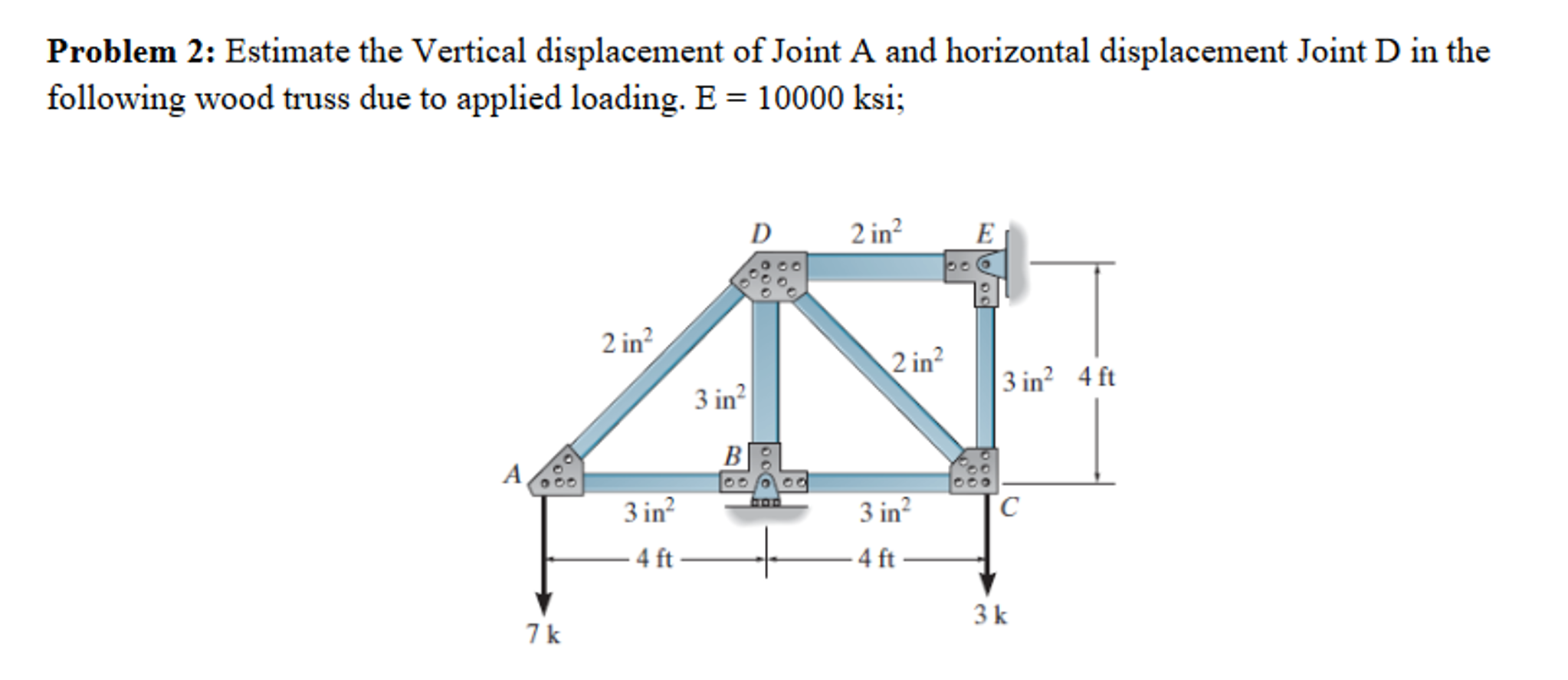 how to find horizontal displacement