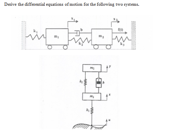differential equations and dynamical systems solution manual