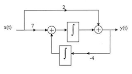 Given the following block diagram, determine the c