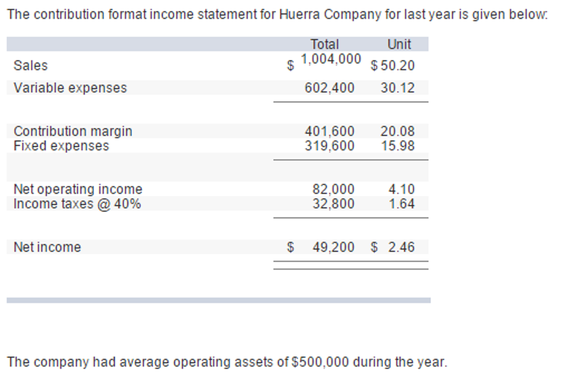 Stunning Income Statement Formats Images Best Resume Examples  Media%2Fb07%2Fb07aa59a B3c6 4bef A369 98eb12ce3d01%2FphpobZShG Income  Statement Formats Proper ...