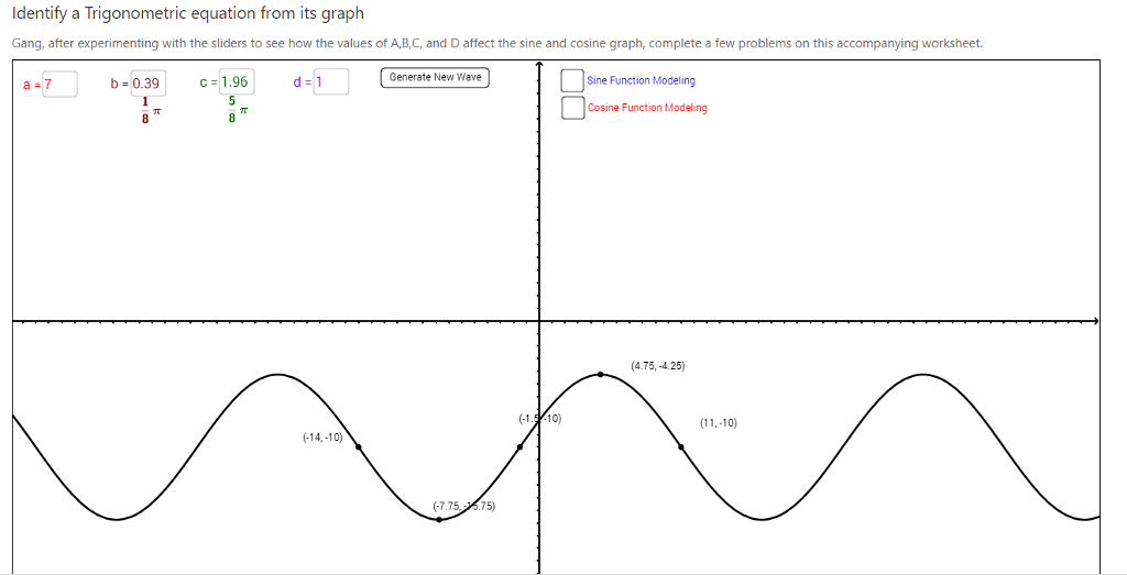 Any ideas on how to find the equation for this trig graphs