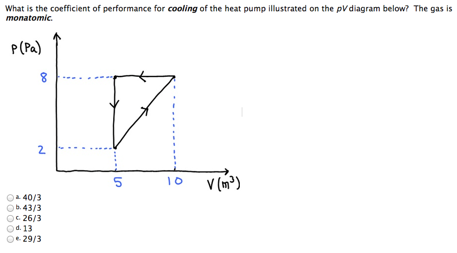 What Is Pv Grude Interpretomics Co