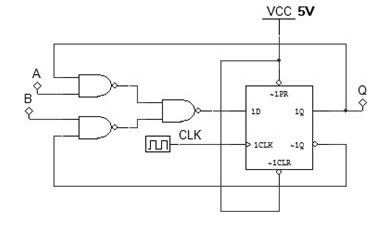 DEVELOP THE VHDL TEXT FILE FOR THE CIRCUIT SHOW AB