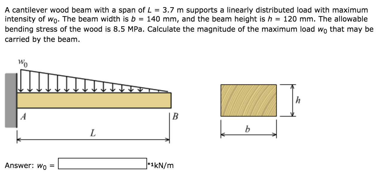 A Cantilever Wood Beam With A Span Of L 3 7 M Su