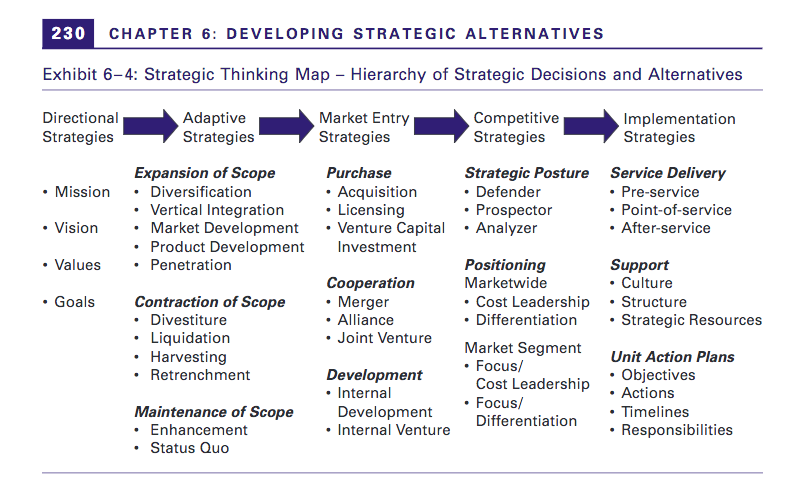 diversification strategies southwest airlines Many airlines are working to enhance their distribution strategies in order to  watterson noted that southwest's current business model of focusing  we have a diversified portfolio of distribution channels we just choose to.