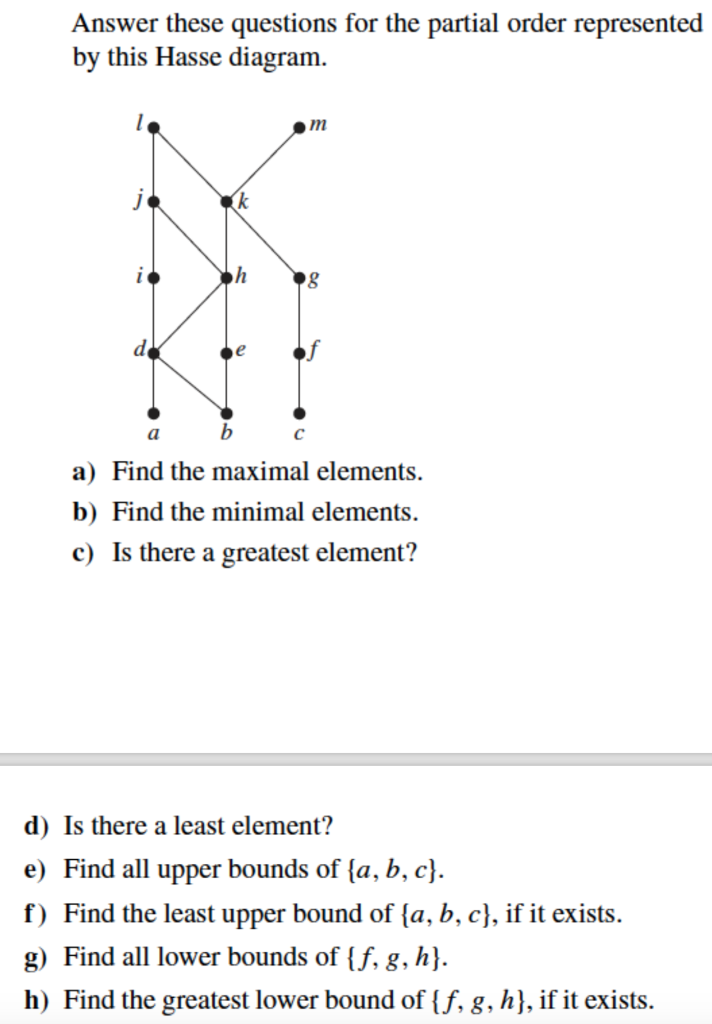 Solved answer these questions for the partial order repre answer these questions for the partial order represented by this hasse diagram a find the ccuart Choice Image