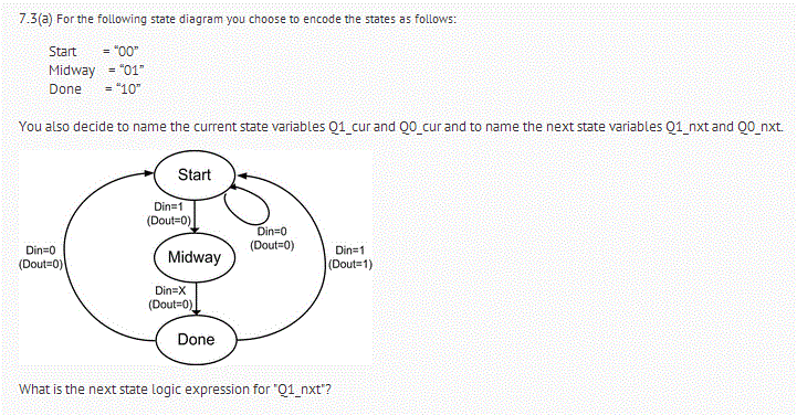 For the following state diagram you choose to enco