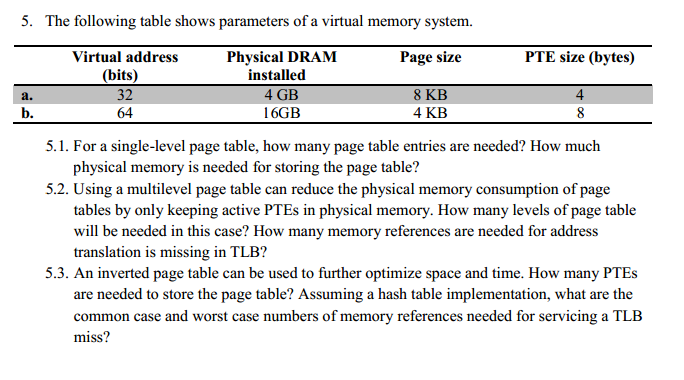 The following table shows parameters of a virtual