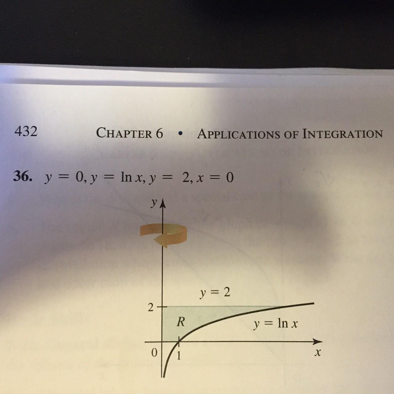 Expert Answer Volume Of Rotation: Disk Method