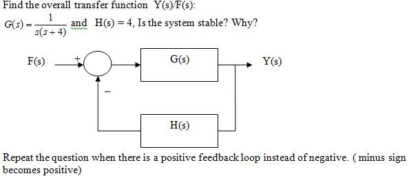 Find the overall transfer function Y(s)/F(s): G(s