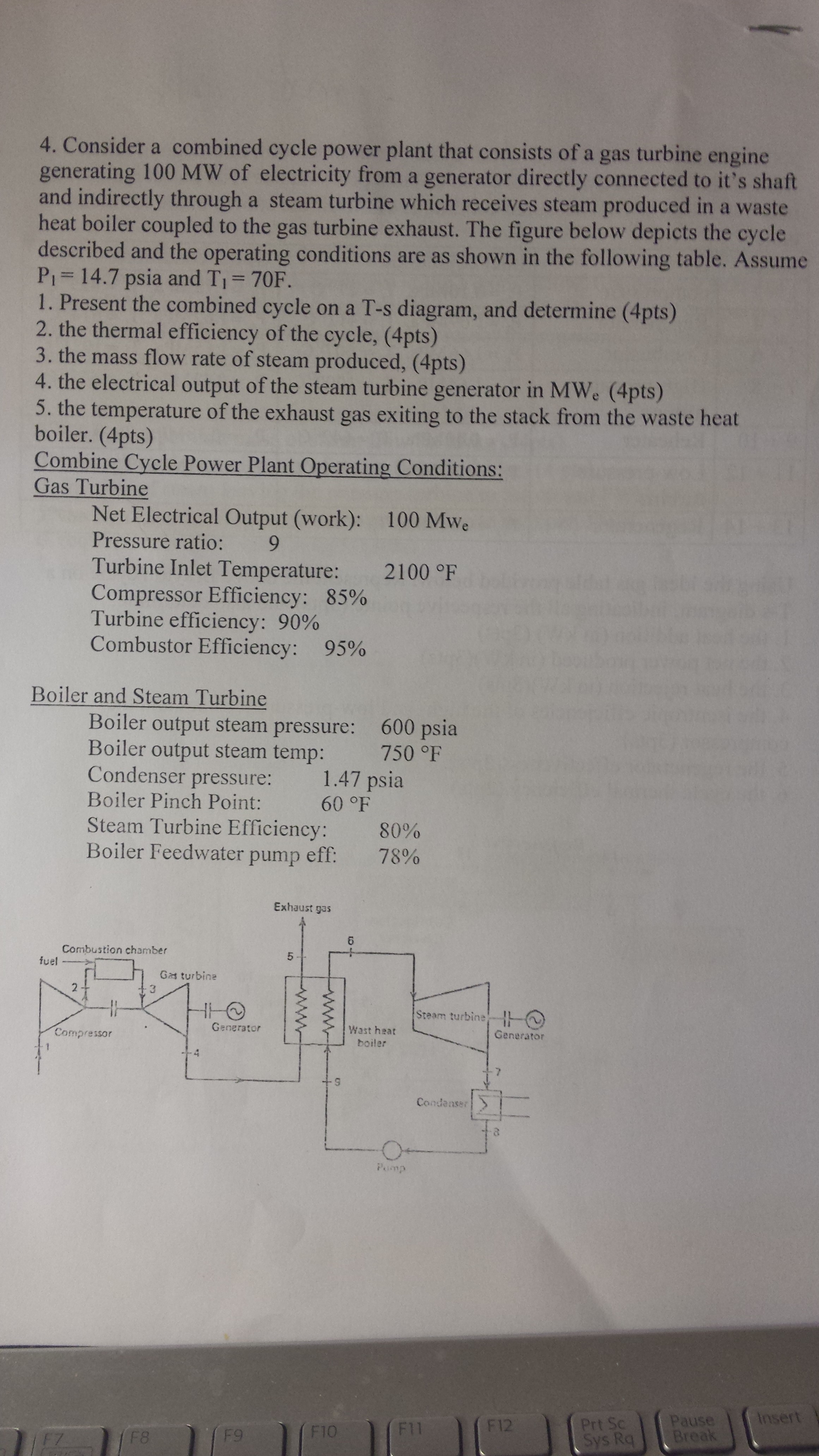 Consider A bined Cycle Power Plant That Consist