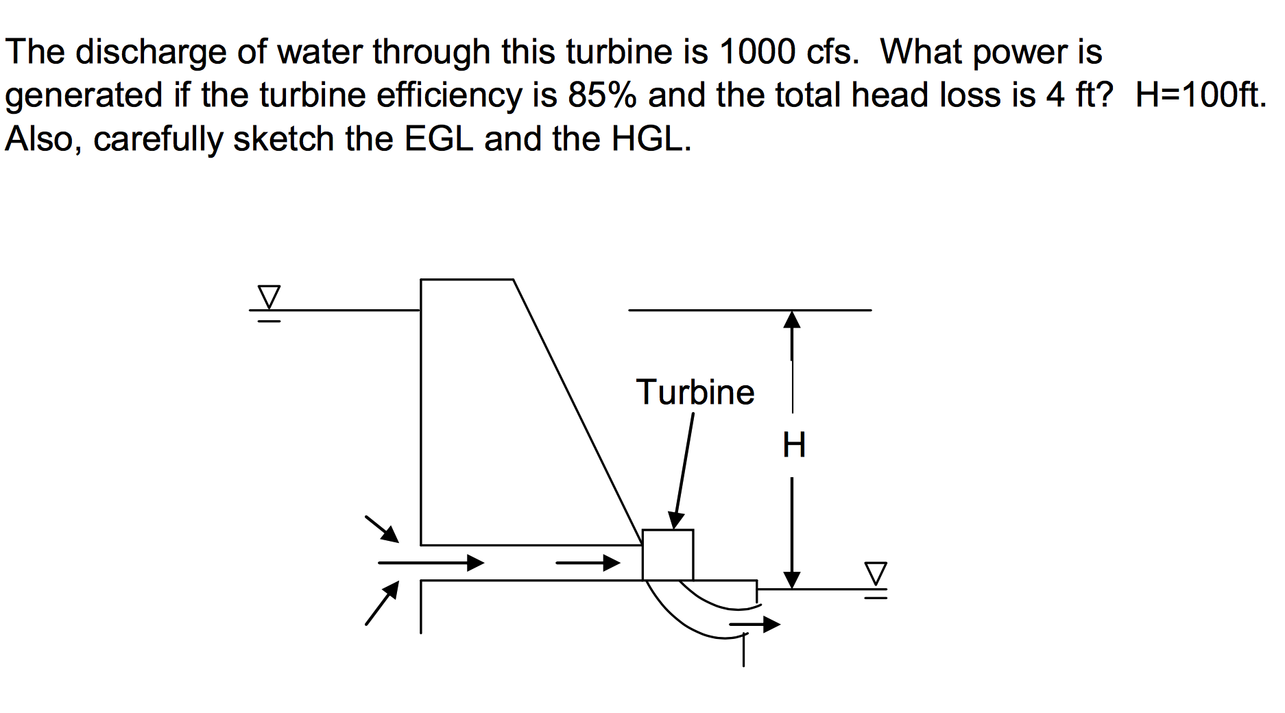 The Discharge Water Through This Turbine Is 100
