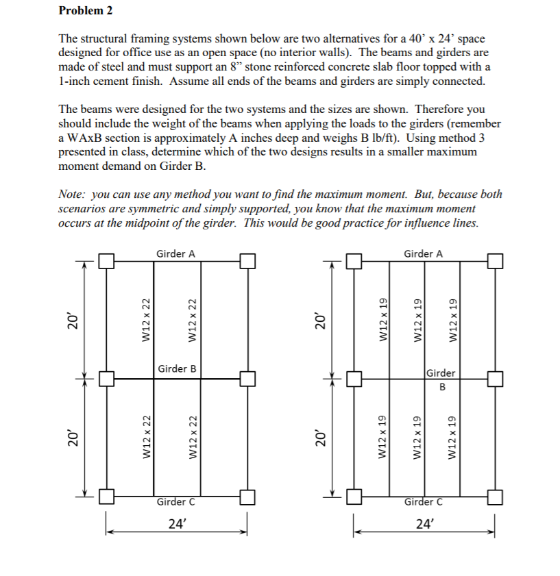 Solved: Problem 2 The Structural Framing Systems Shown Bel ...