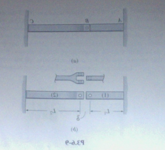 Two flat steel bars are supposed to be connected t