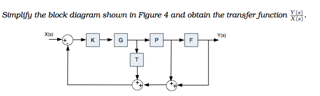 Simplify the block diagram shown in Figure 4 and o