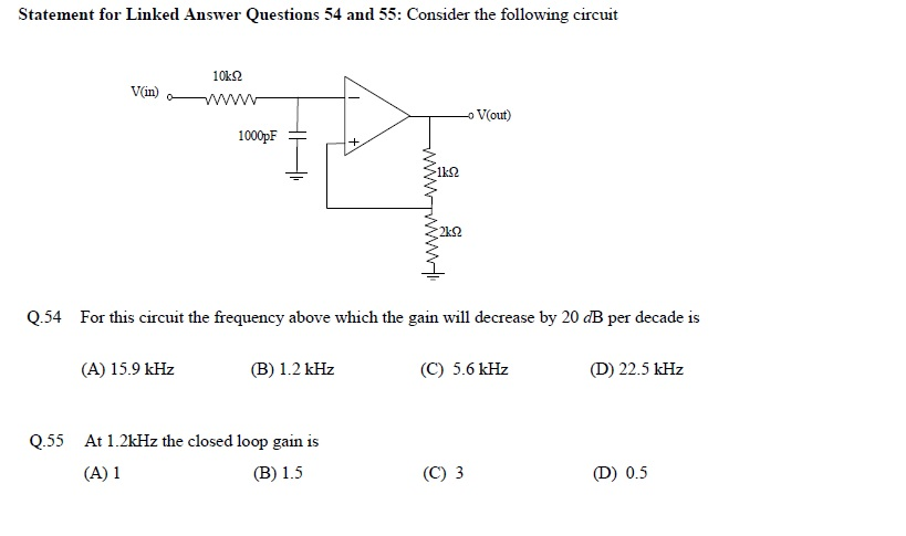 For this circuit the frequency above which the gai