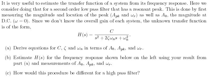 It, is very useful to estimate the transfer functi