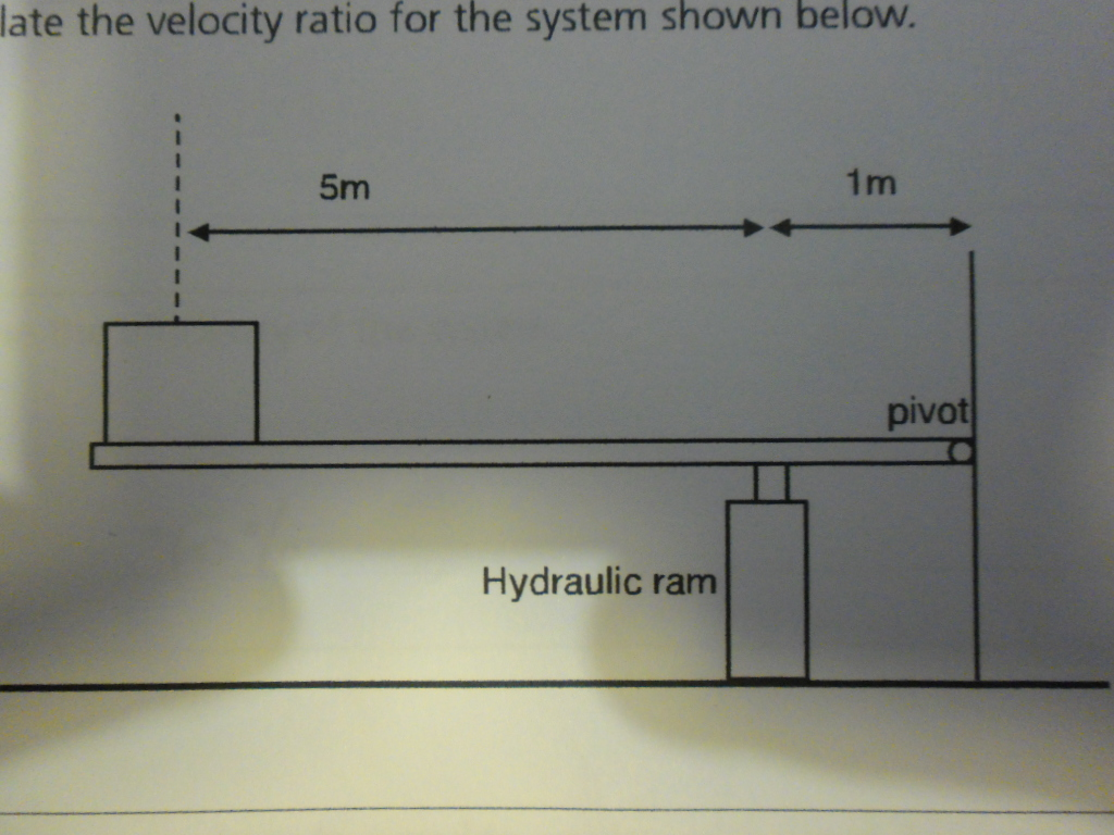 late the velocity ratio for the system shown below