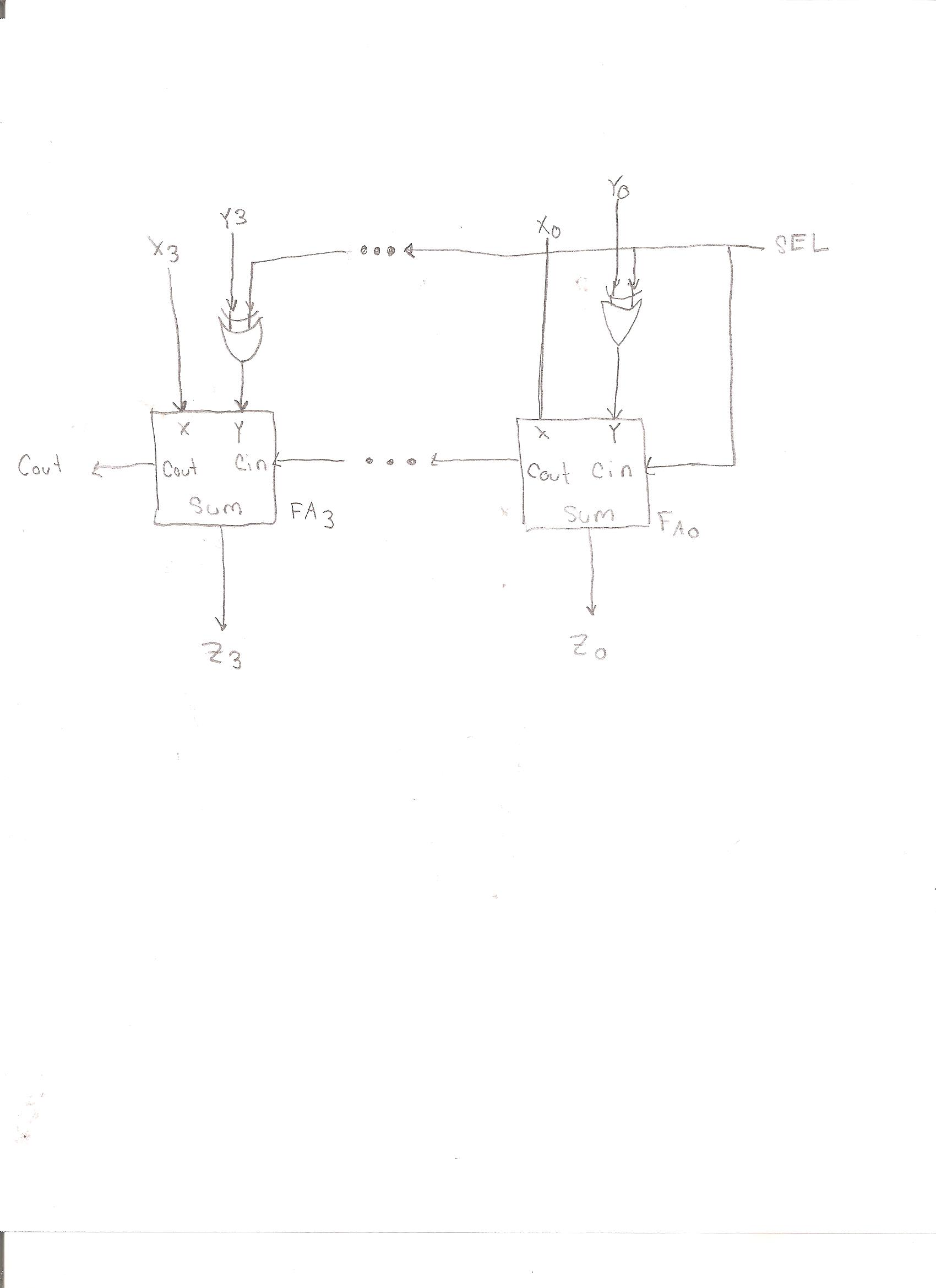 The circuit diagram attached implements a 4-bit a