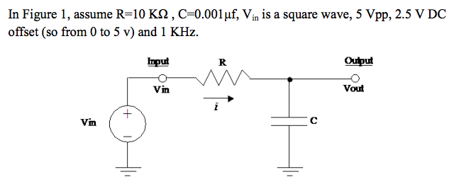 In Figure 1, assume R=10 Kohm, C=0. 001 muf, Vin i