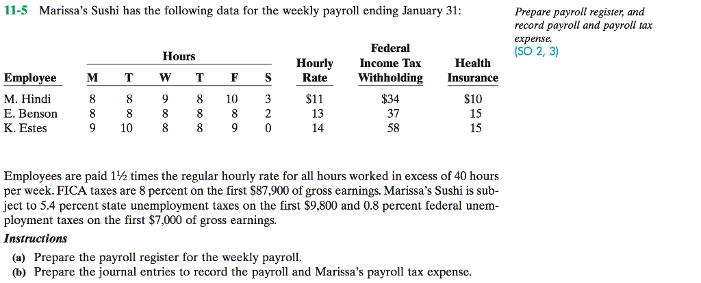 Question: Part 1(a)MARISSA'S SUSHIPayroll Register1.For the Week Ending January 31...