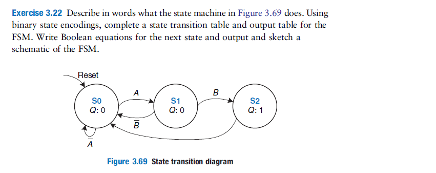 Describe in words what the state machine in Figure