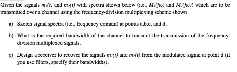 Given the signals m1(t) and m2(t) with spectra sho
