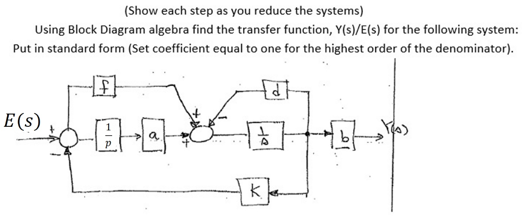 Solved show each step as you reduce the systems using b show each step as you reduce the systems using block diagram algebra find the ccuart Gallery