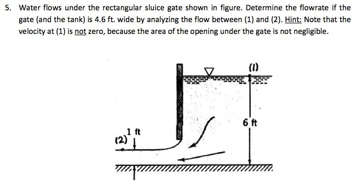 Water flows under the rectangular sluice gate show