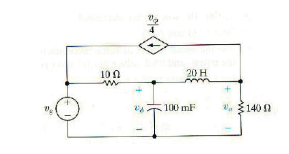 The initial energy in the following circuit is zer