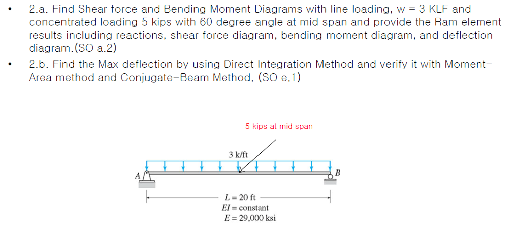 stress direction diagram all about repair and wiring collections stress direction diagram bending stress cylinder diagram shear force and bending moment diagrams