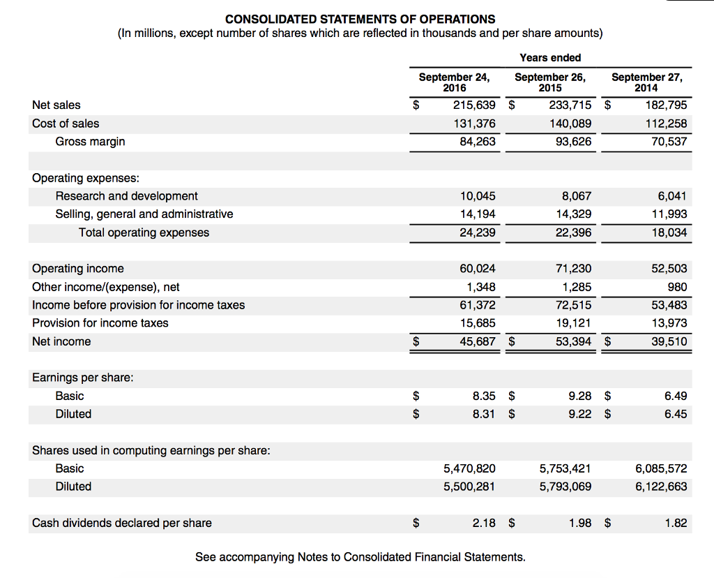 apple financial statements 2014-1-27 this webcast contains forward-looking statements including without  the company's financial results is included from time to  of apple and protected.