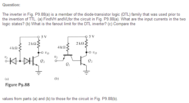 The inverter in Fig. P9.88(a) is a member of the d
