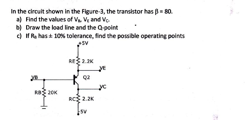 In the circuit shown in the Figure - 3, the transi