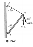 Two loads are applied (Fig. P2.31) to the end C of