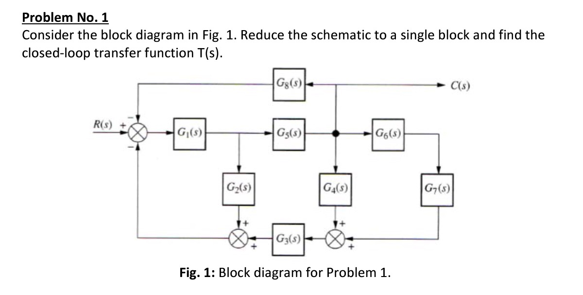 Problem no 1 consider the block diagram in fig 1 chegg 1 consider the block diagram in fig 1 reduce ccuart Image collections